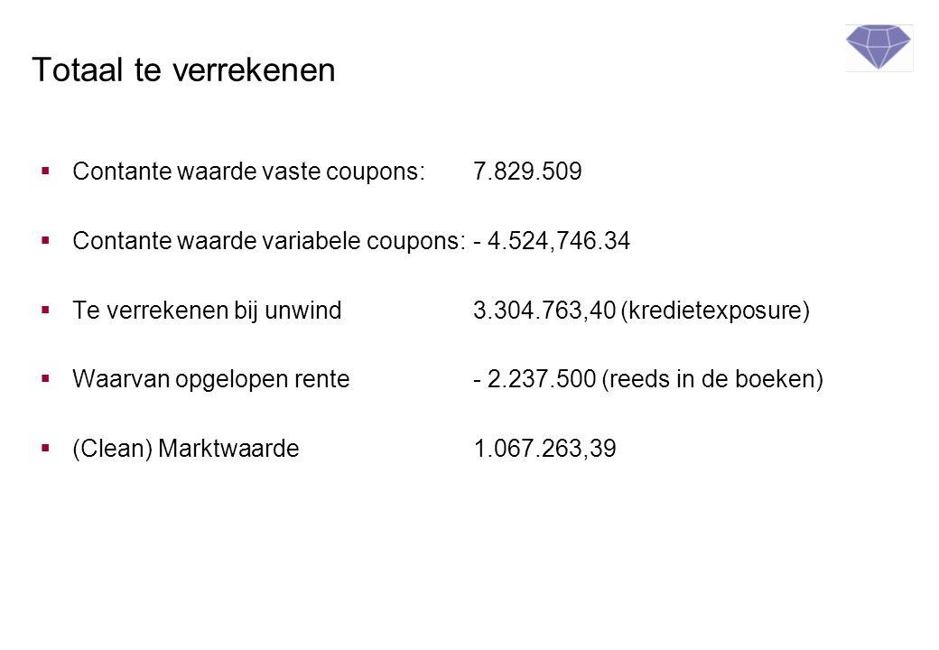 Totaal te verrekenen Contante waarde vaste coupons: 7.829.509