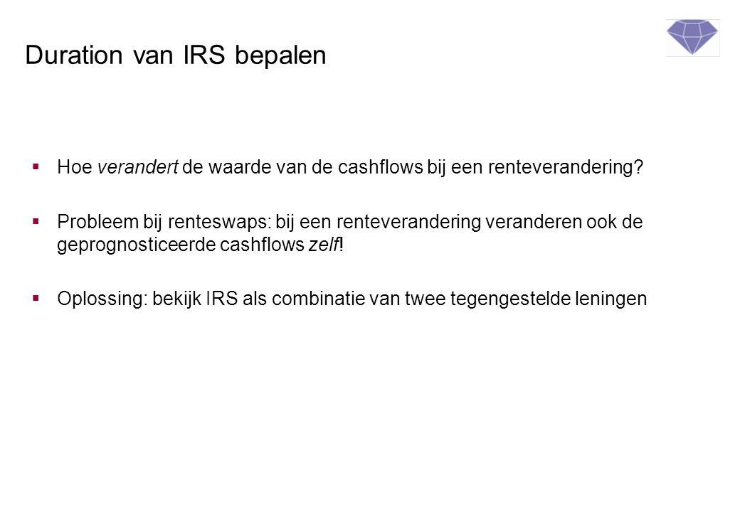 Duration van IRS bepalen