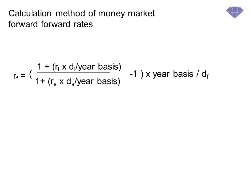 Calculation method of money market forward forward rates