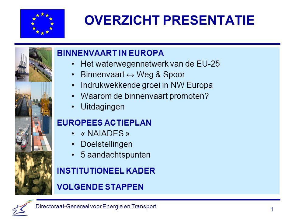 HET WATERWEGENNETWERK VAN DE EU-25