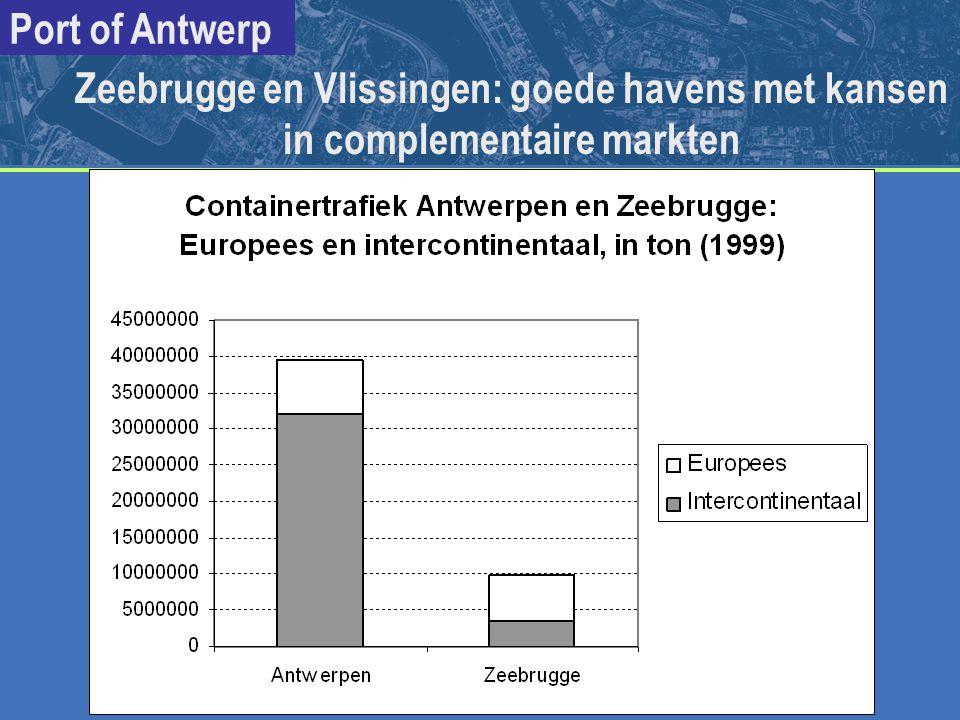 Zeebrugge en Vlissingen: goede havens met kansen in complementaire markten