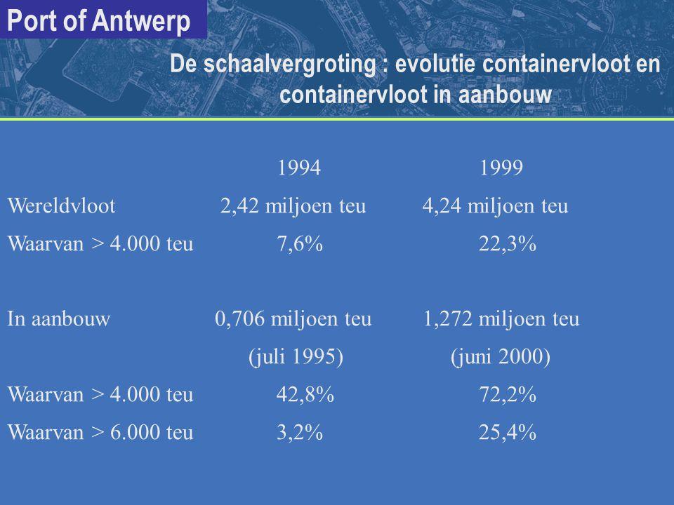 De schaalvergroting : evolutie containervloot en containervloot in aanbouw