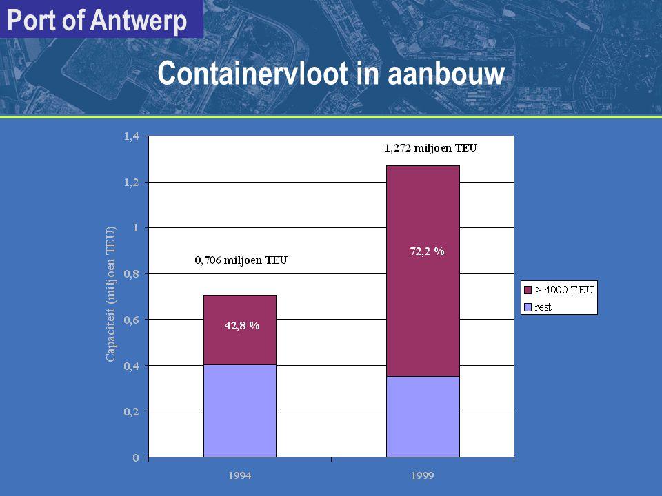 Containervloot in aanbouw