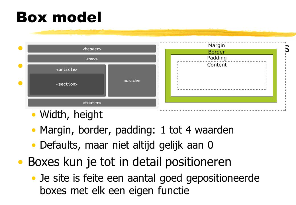 Box model Document gemodeleerd als hiërarchie van boxes