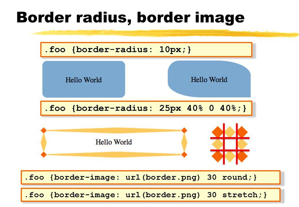 Border radius, border image