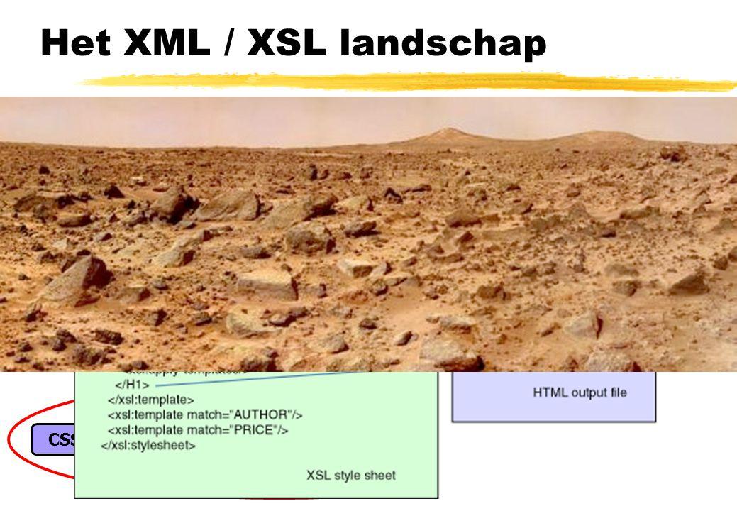 Het XML / XSL landschap DTD Valideren XML Transformeren XSLT XSL-FO