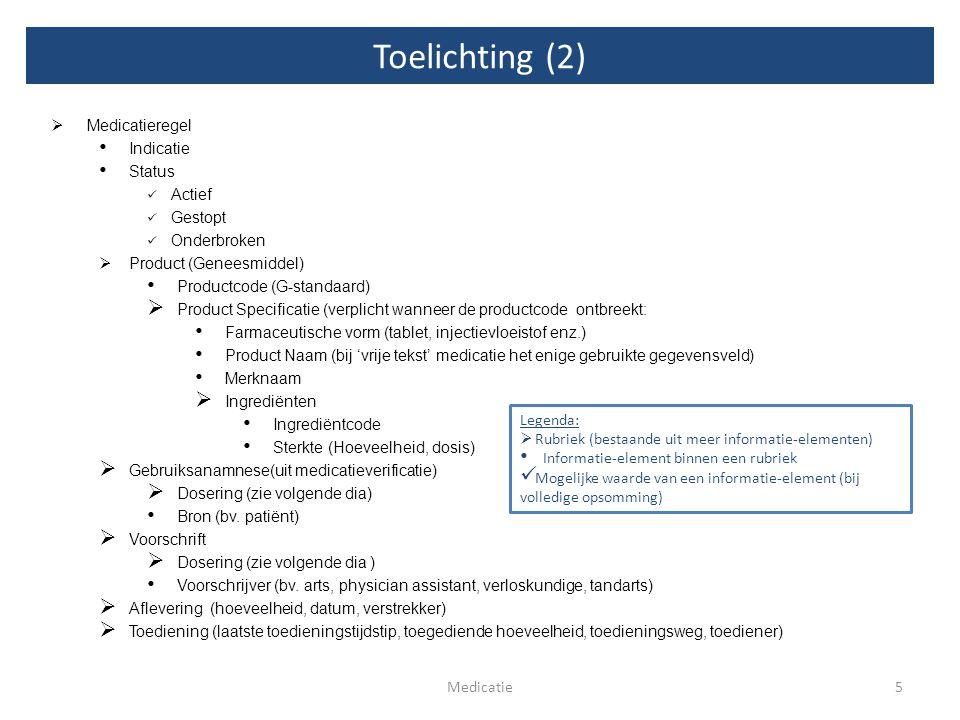 Toelichting (2) Medicatieregel Indicatie Status Actief Gestopt