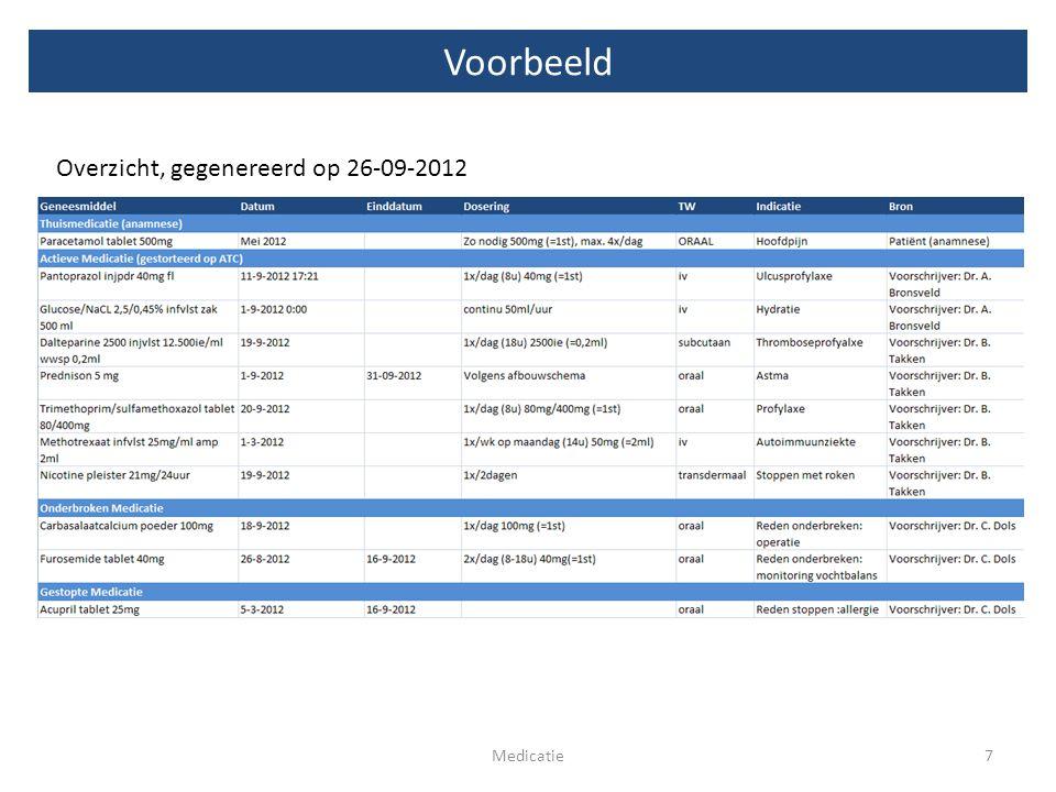Voorbeeld Overzicht, gegenereerd op 26-09-2012 Medicatie