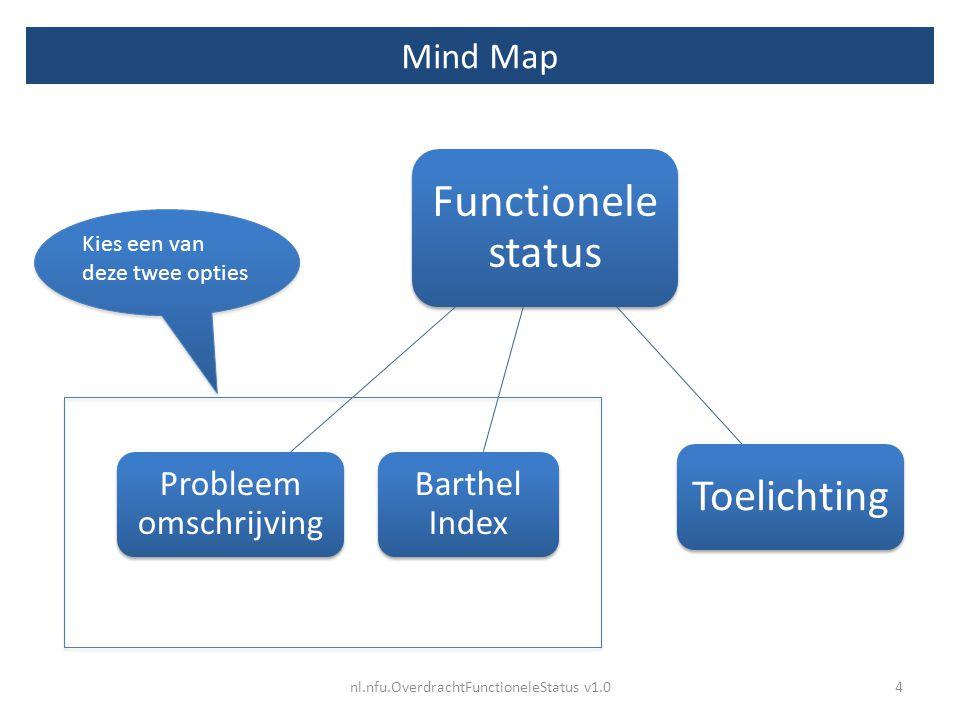 Functionele status Toelichting Mind Map Probleem omschrijving