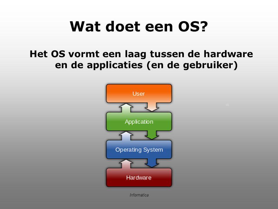 Wat doet een OS.