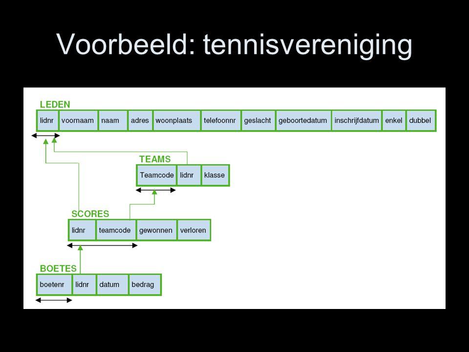 Voorbeeld: tennisvereniging