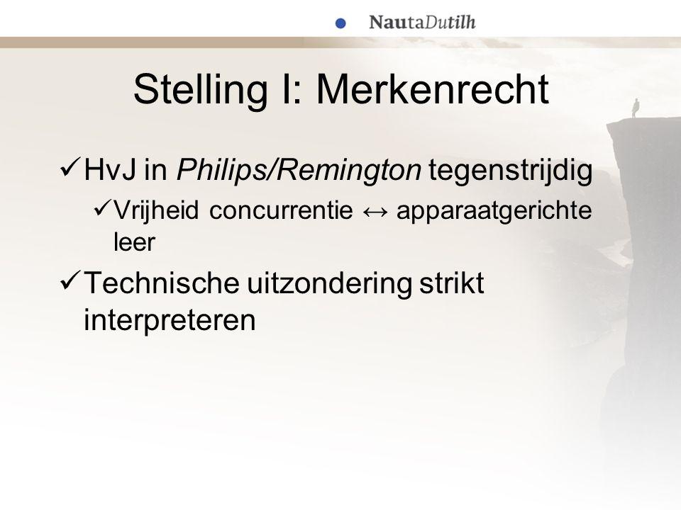 Stelling I: Merkenrecht