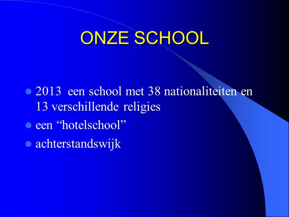 ONZE SCHOOL 2013 een school met 38 nationaliteiten en 13 verschillende religies. een hotelschool