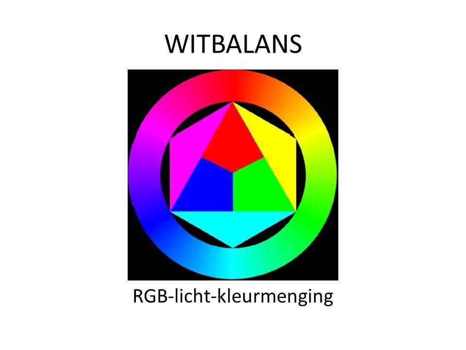 RGB-licht-kleurmenging