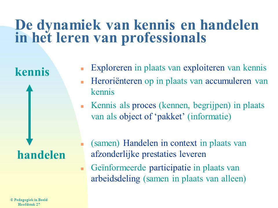 De dynamiek van kennis en handelen in het leren van professionals
