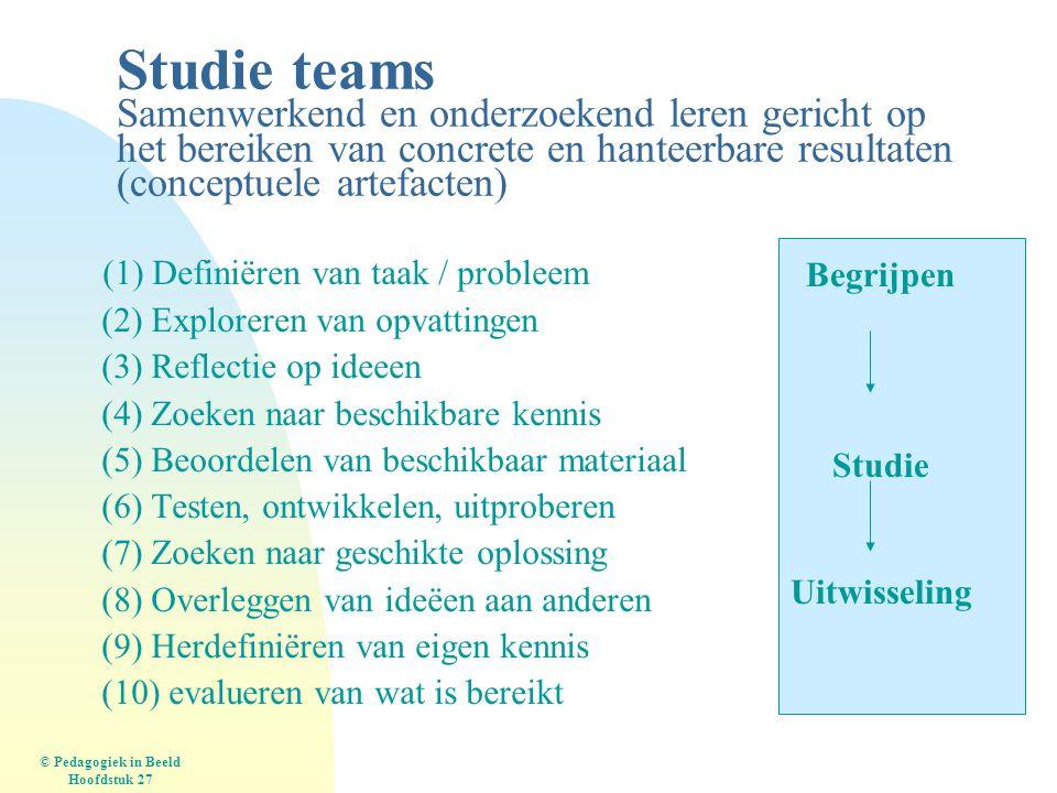 5-4-2017 Studie teams Samenwerkend en onderzoekend leren gericht op het bereiken van concrete en hanteerbare resultaten (conceptuele artefacten)