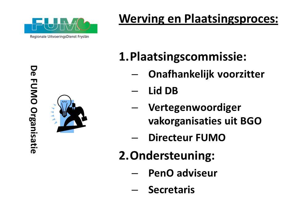 Werving en Plaatsingsproces: Plaatsingscommissie: