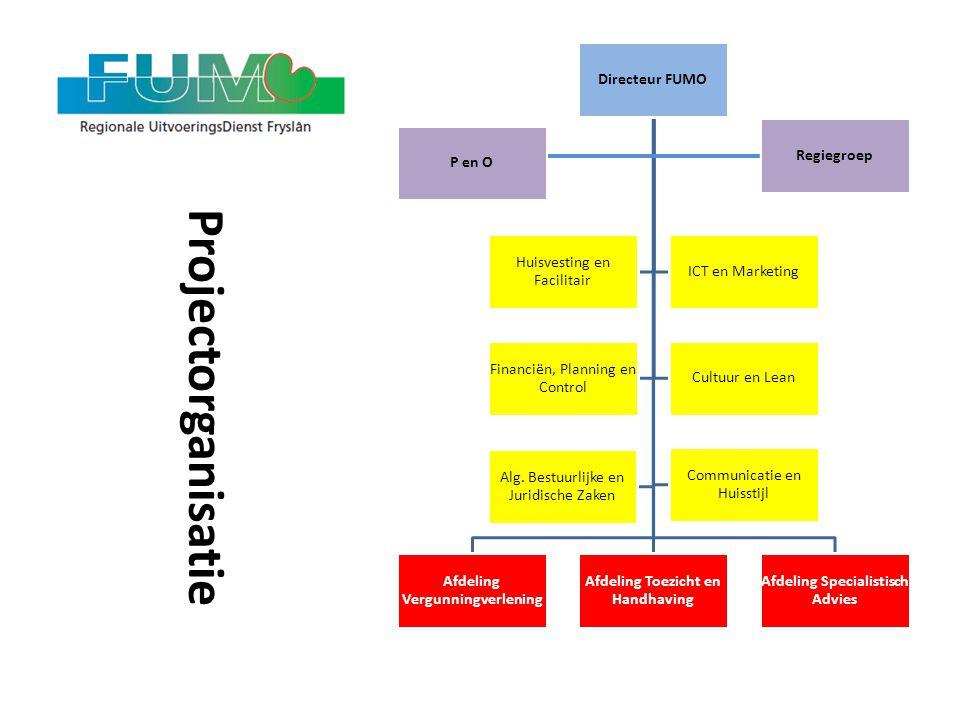 Projectorganisatie Directeur FUMO Huisvesting en Facilitair