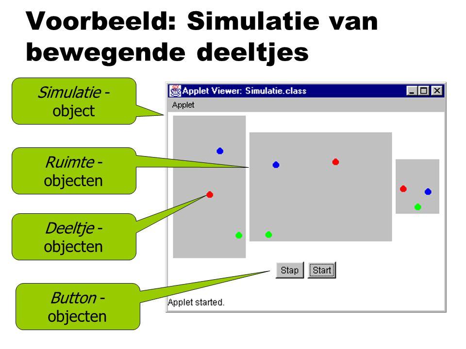 Voorbeeld: Simulatie van bewegende deeltjes