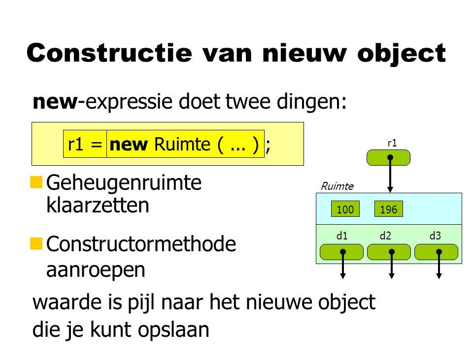 Constructie van nieuw object