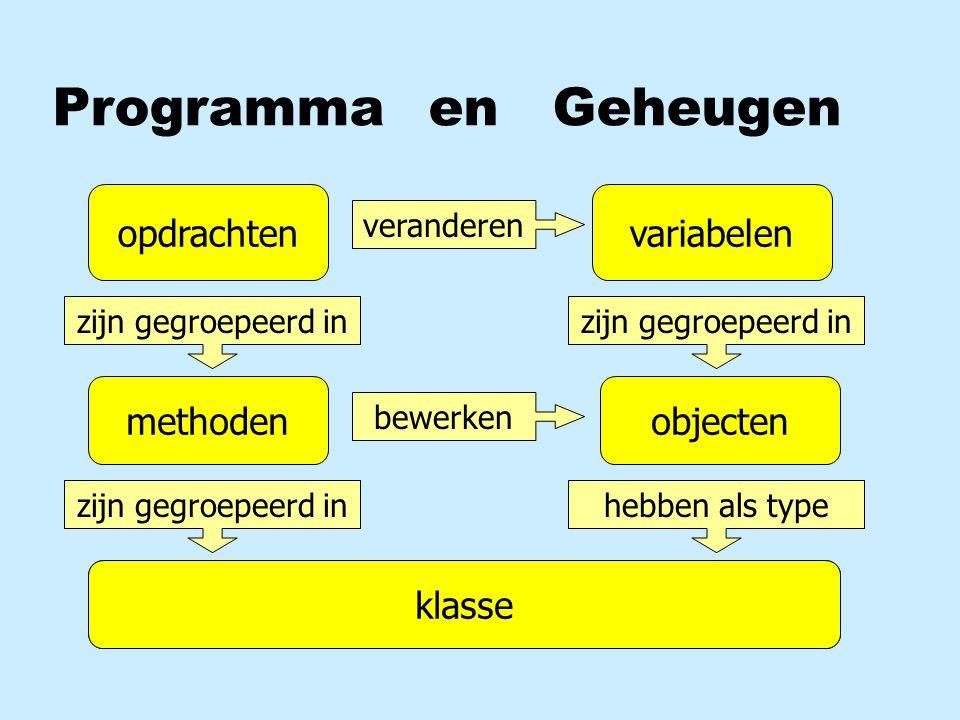Programma en Geheugen opdrachten variabelen methoden objecten klasse