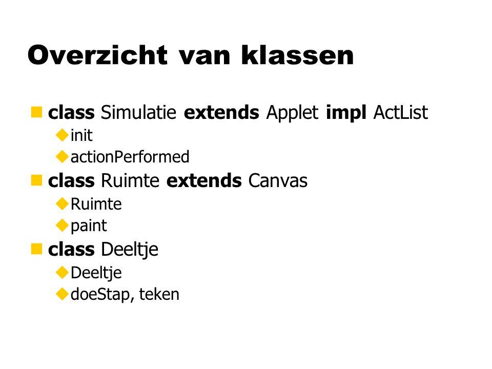 Overzicht van klassen class Simulatie extends Applet impl ActList
