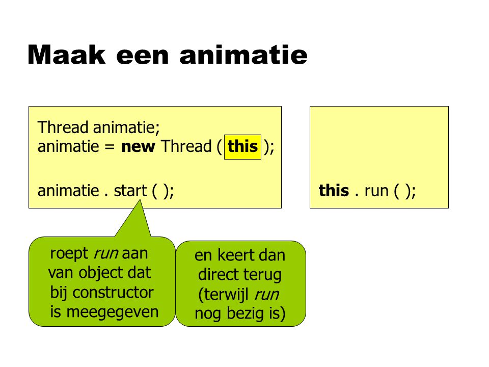 Maak een animatie Thread animatie; animatie = new Thread ( this );