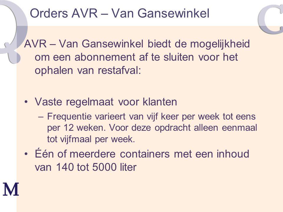 Orders AVR – Van Gansewinkel