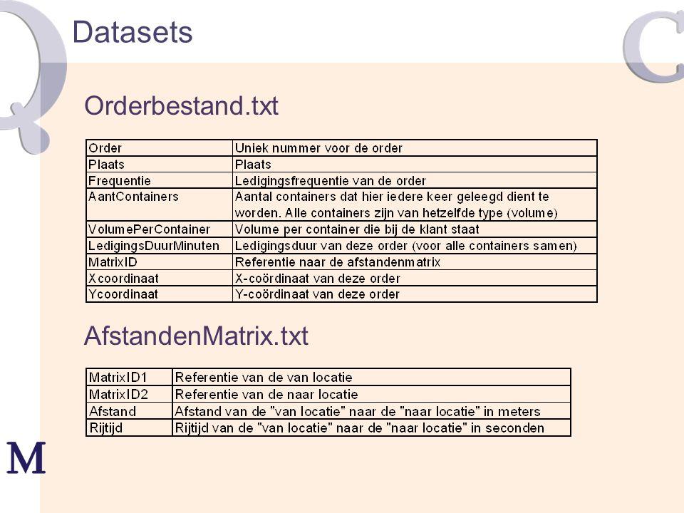 Datasets Orderbestand.txt AfstandenMatrix.txt