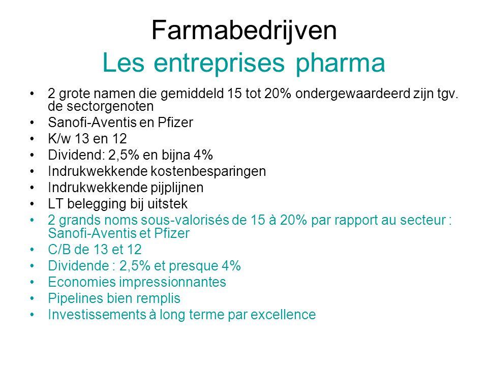 Farmabedrijven Les entreprises pharma