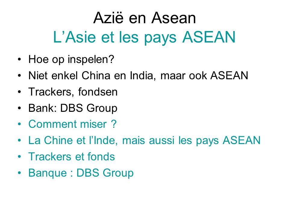 Azië en Asean L'Asie et les pays ASEAN