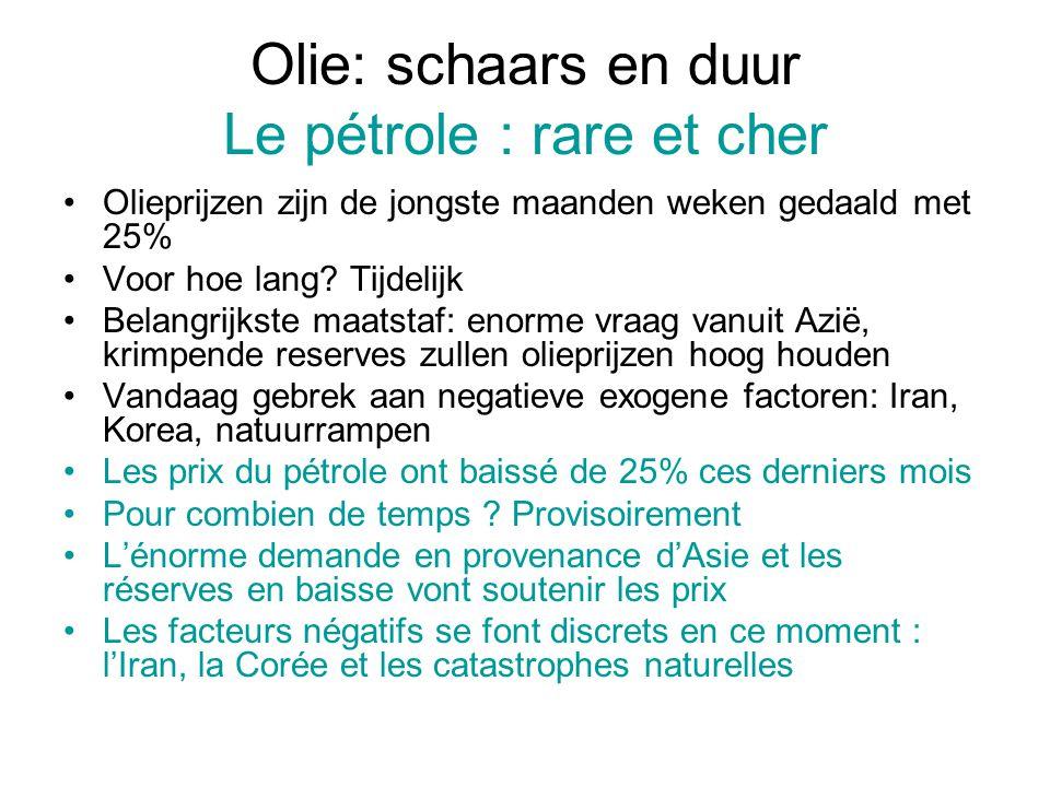 Olie: schaars en duur Le pétrole : rare et cher