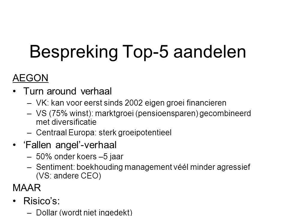 Bespreking Top-5 aandelen