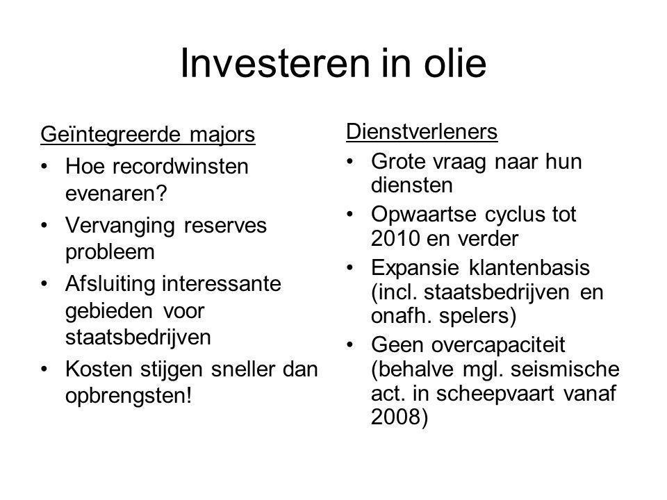 Investeren in olie Geïntegreerde majors Hoe recordwinsten evenaren