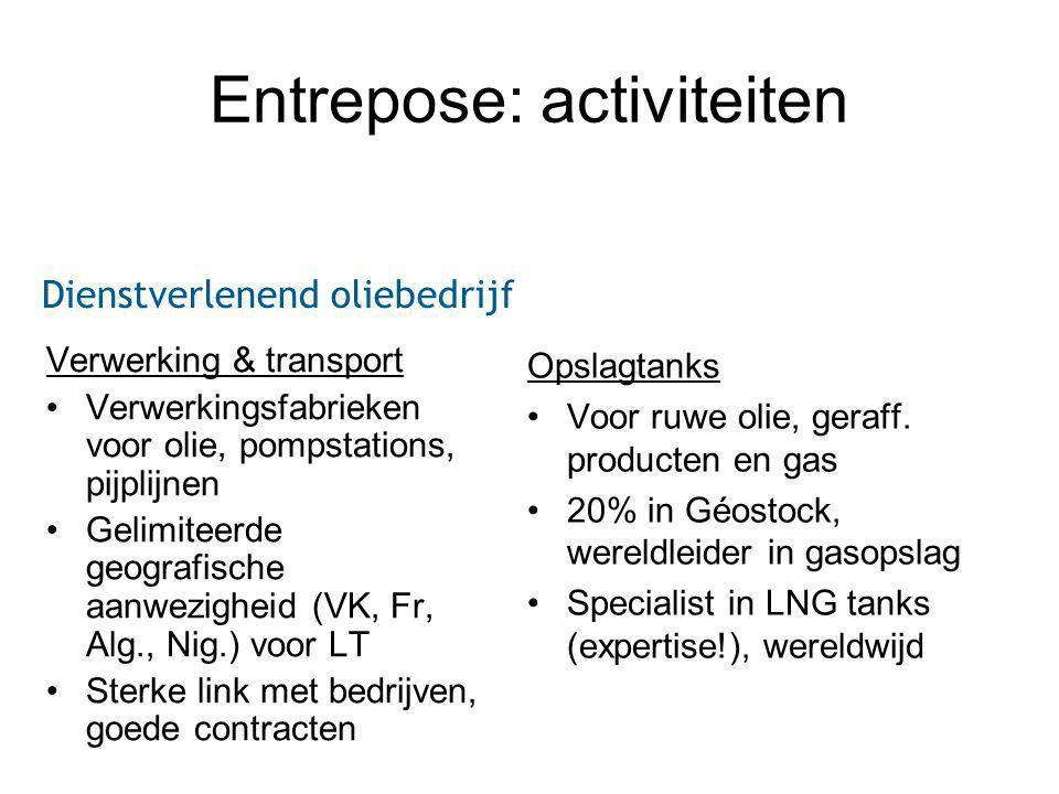 Entrepose: activiteiten