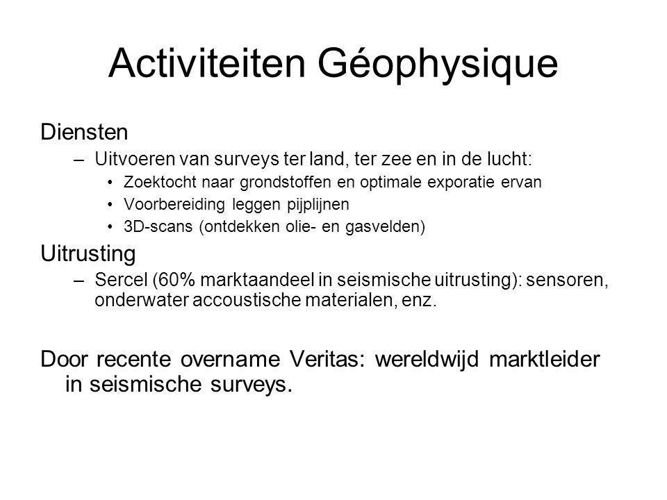 Activiteiten Géophysique
