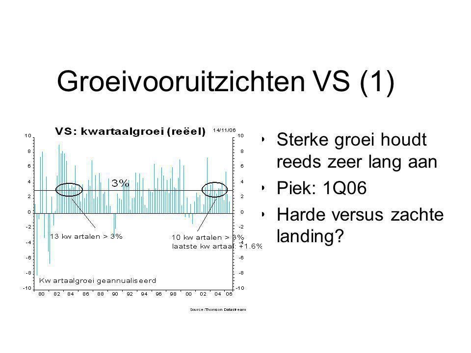 Groeivooruitzichten VS (1)