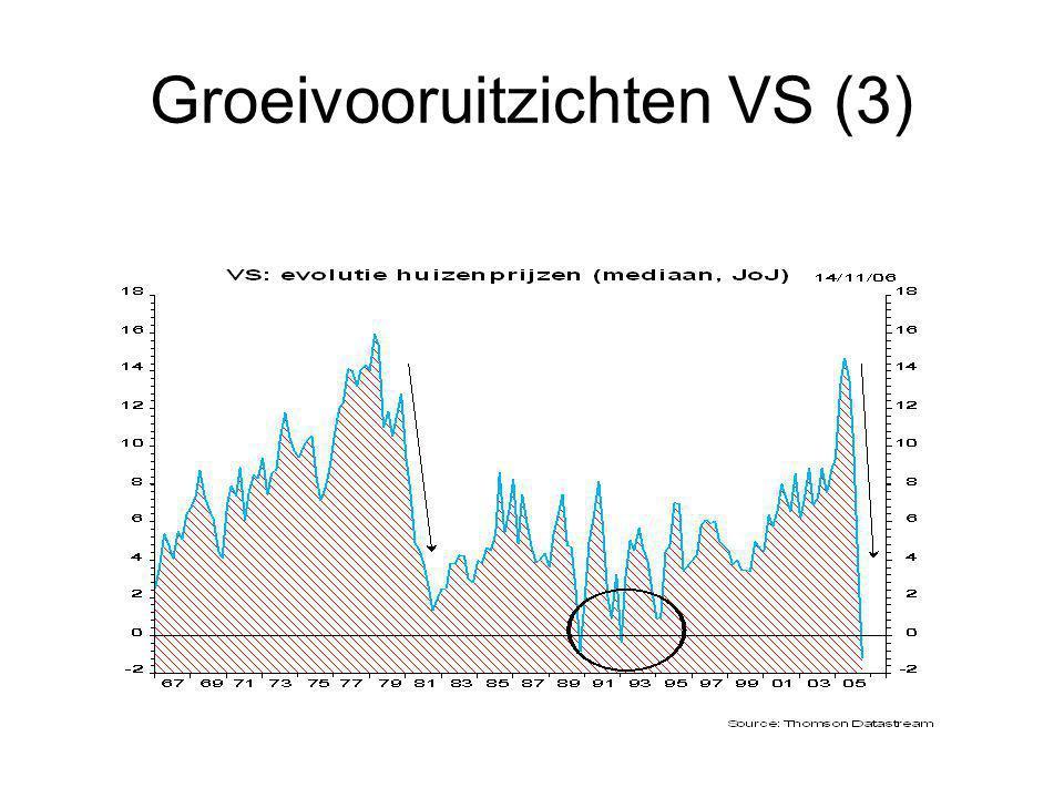 Groeivooruitzichten VS (3)