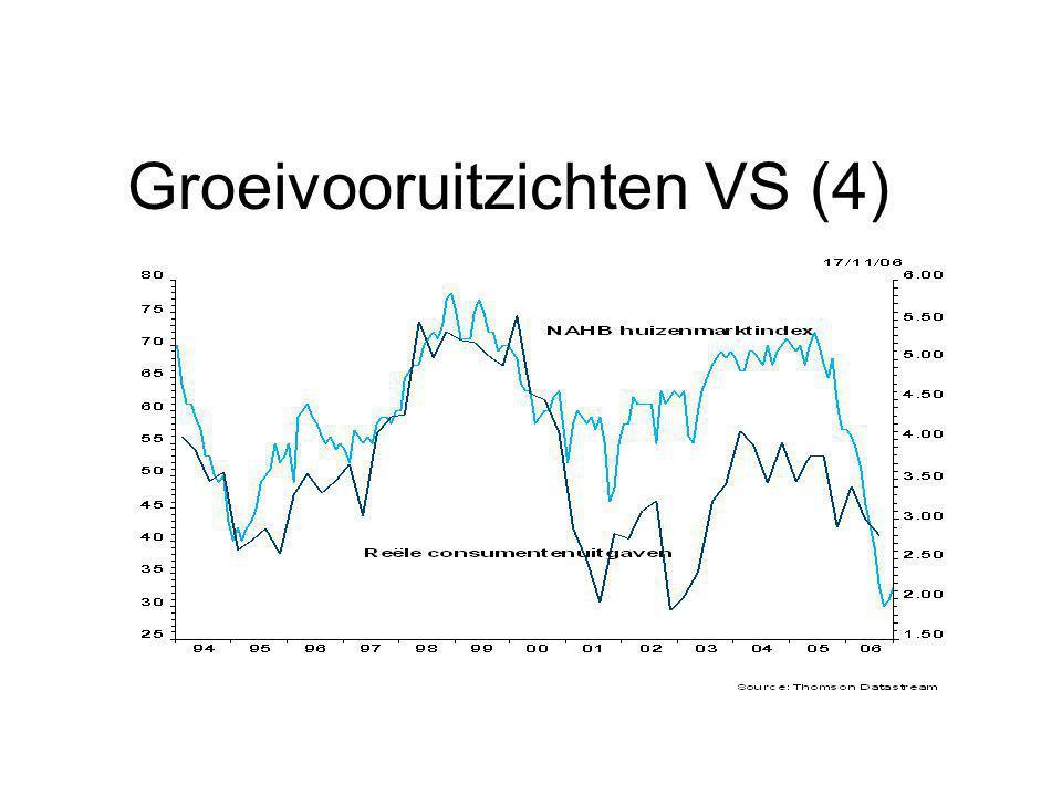 Groeivooruitzichten VS (4)