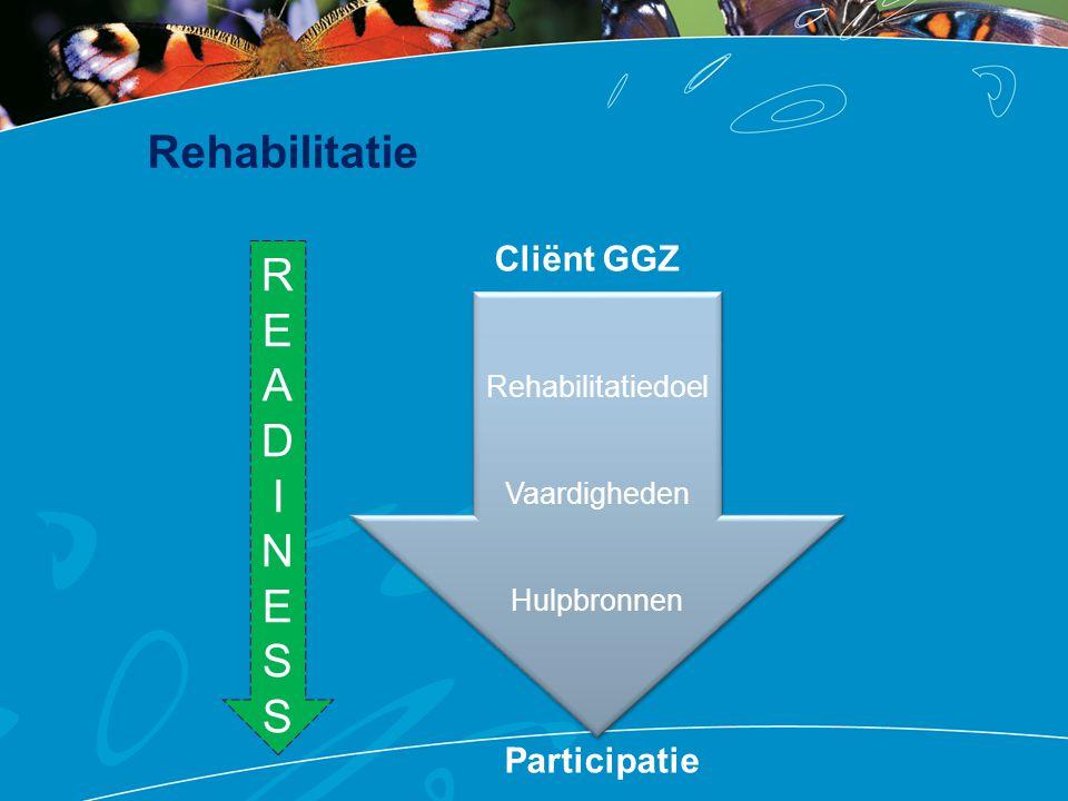 Cliënt GGZ Participatie