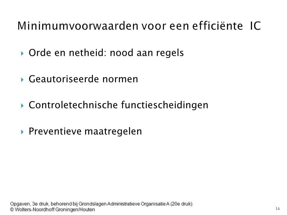 Minimumvoorwaarden voor een efficiënte IC