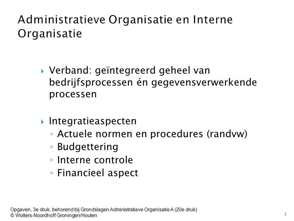 Administratieve Organisatie en Interne Organisatie