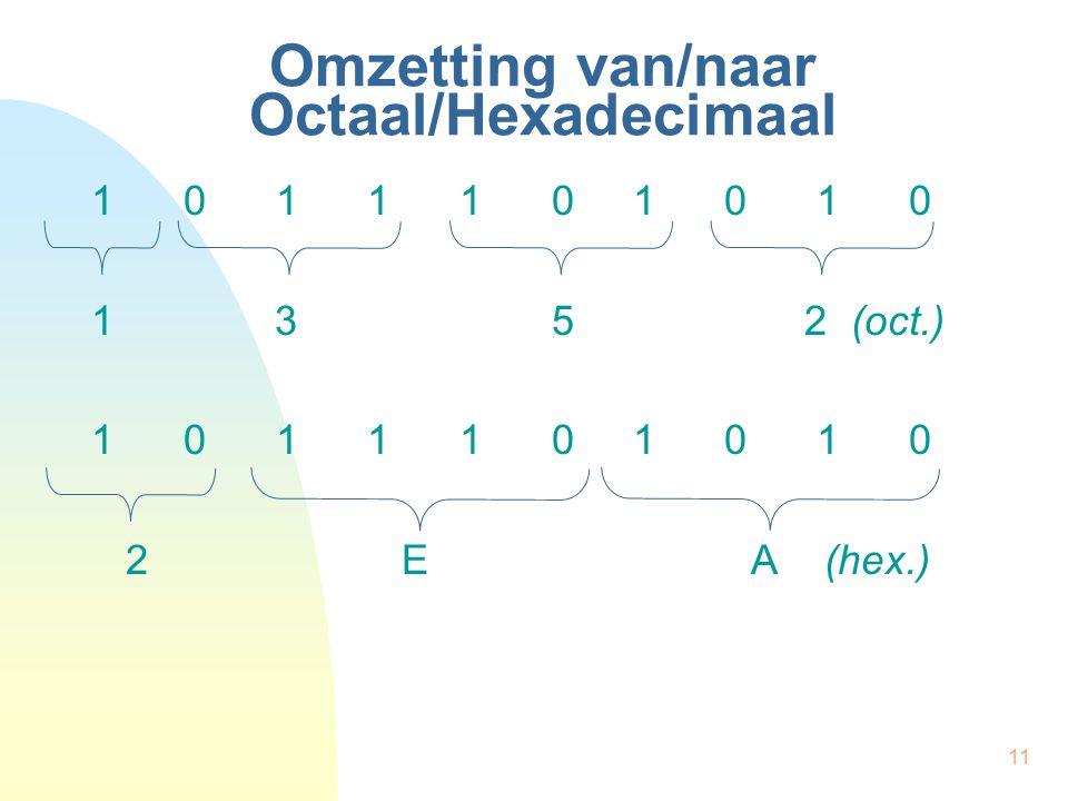Omzetting van/naar Octaal/Hexadecimaal