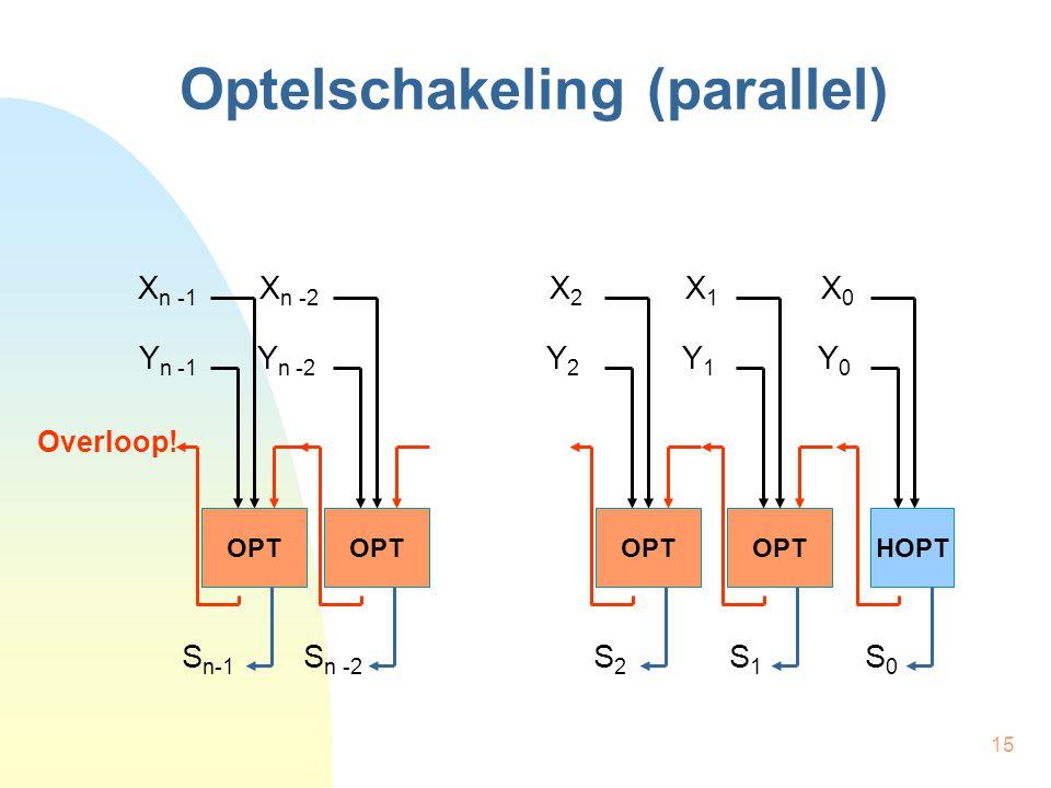 Optelschakeling (parallel)