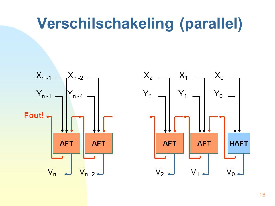 Verschilschakeling (parallel)