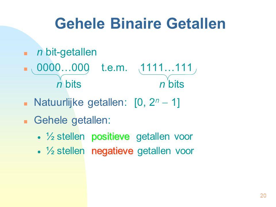 Gehele Binaire Getallen