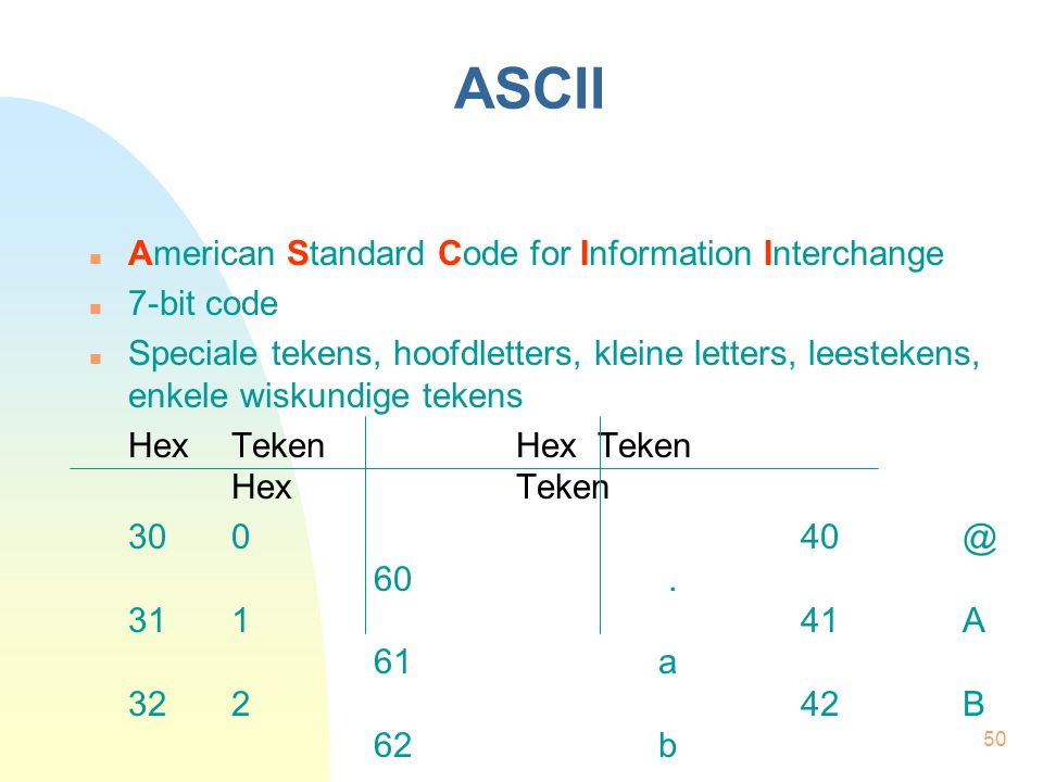 ASCII American Standard Code for Information Interchange 7-bit code