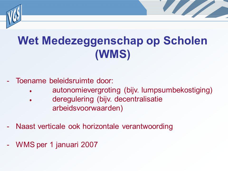 Wet Medezeggenschap op Scholen (WMS)