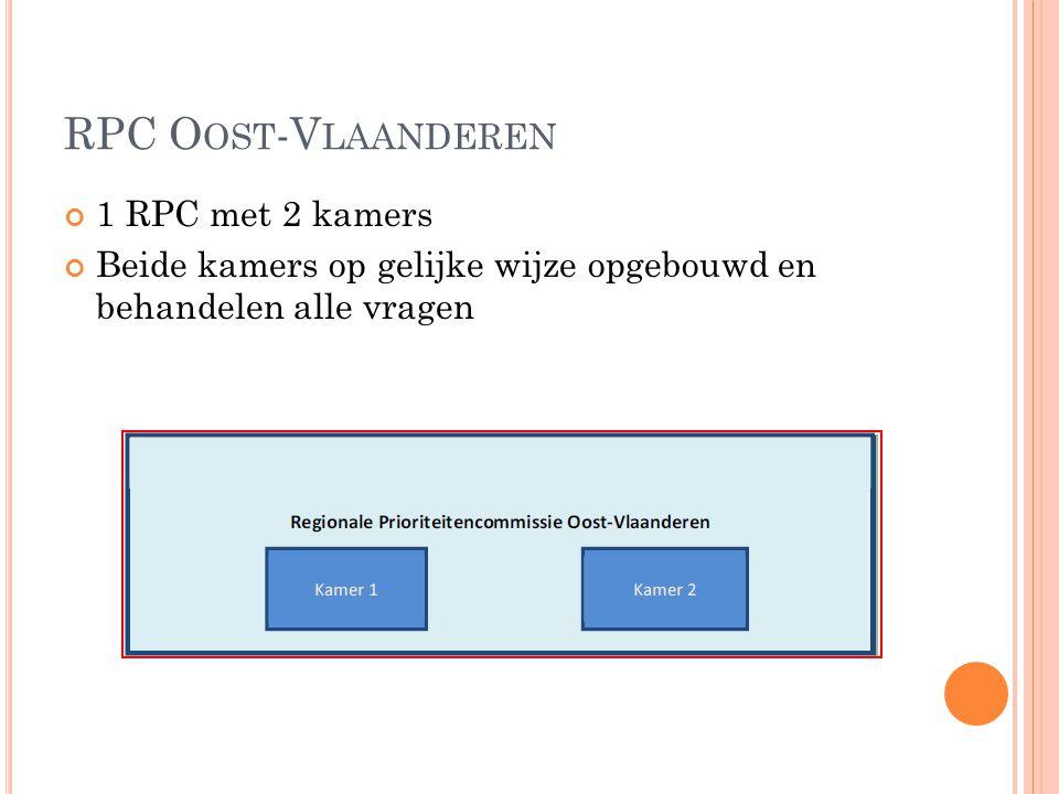 RPC Oost-Vlaanderen 1 RPC met 2 kamers
