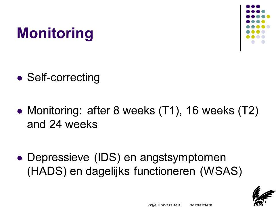 Monitoring Self-correcting